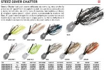 DAIWA STEEZ COVER CHATTER